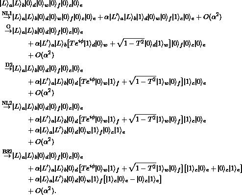 \begin{align*} \vert L \rangle_a &\vert L \rangle_b \vert 0 \rangle_d \vert 0 \rangle_w \vert 0 \rangle_f \vert 0 \rangle_c \vert 0 \rangle_e \\ \overset{\mathrm{NL1}}{\to}& \vert L \rangle_a \vert L \rangle_b  \vert 0 \rangle_d \vert 0 \rangle_w \vert 0 \rangle_f \vert 0 \rangle_c \vert 0 \rangle_e  + \alpha \vert L' \rangle_a \vert L \rangle_b  \vert 1 \rangle_d \vert 0 \rangle_w \vert 0 \rangle_f \vert 1 \rangle_c \vert 0 \rangle_e  + O(\alpha^2)\\ \overset{\mathrm{O}}{\to}& \vert L \rangle_a \vert L \rangle_b  \vert 0 \rangle_d \vert 0 \rangle_f \vert 0 \rangle_c \vert 0 \rangle_e \\ &\qquad + \alpha \vert L' \rangle_a \vert L \rangle_b  \big[T e^{i \phi} \vert 1 \rangle_d \vert 0 \rangle_w + \sqrt{1-T^2} \vert 0 \rangle_d \vert 1 \rangle_w \big] \vert 0 \rangle_f \vert 0 \rangle_c \vert 0 \rangle_e\\ &\qquad + O(\alpha^2)\\ \overset{\mathrm{D2}}{\to}&\vert L \rangle_a \vert L \rangle_b  \vert 0 \rangle_d \vert 0 \rangle_f \vert 0 \rangle_c \vert 0 \rangle_e\\ &\qquad + \alpha \vert L' \rangle_a \vert L \rangle_b  \vert 0 \rangle_d \big[ T e^{i \phi}  \vert 0 \rangle_w \vert 1 \rangle_f + \sqrt{1-T^2} \vert 1 \rangle_w \vert 0 \rangle_f \big] \vert 1 \rangle_c \vert 0 \rangle_e \\ &\qquad + O(\alpha^2)\\ \overset{\mathrm{NL2}}{\to}&\vert L \rangle_a \vert L \rangle_b  \vert 0 \rangle_d \vert 0 \rangle_f \vert 0 \rangle_c \vert 0 \rangle_e\\ &\qquad + \alpha \vert L' \rangle_a \vert L \rangle_b  \vert 0 \rangle_d \big[ T e^{i \phi}  \vert 0 \rangle_w \vert 1 \rangle_f + \sqrt{1-T^2} \vert 1 \rangle_w \vert 0 \rangle_f \big] \vert 1 \rangle_c \vert 0 \rangle_e \\ &\qquad + \alpha \vert L \rangle_a \vert L' \rangle_b  \vert 0 \rangle_d \vert 0 \rangle_w \vert 1 \rangle_f \vert 0 \rangle_c \vert 1 \rangle_e \\ &\qquad + O(\alpha^2)\\ \overset{\mathrm{BS2}}{\to}&\vert L \rangle_a \vert L \rangle_b  \vert 0 \rangle_d \vert 0 \rangle_f \vert 0 \rangle_c \vert 0 \rangle_e\\ &\qquad + \alpha \vert L' \rangle_a \vert L \rangle_b  \vert 0 \rangle_d \big[ T e^{i \phi}  \ver